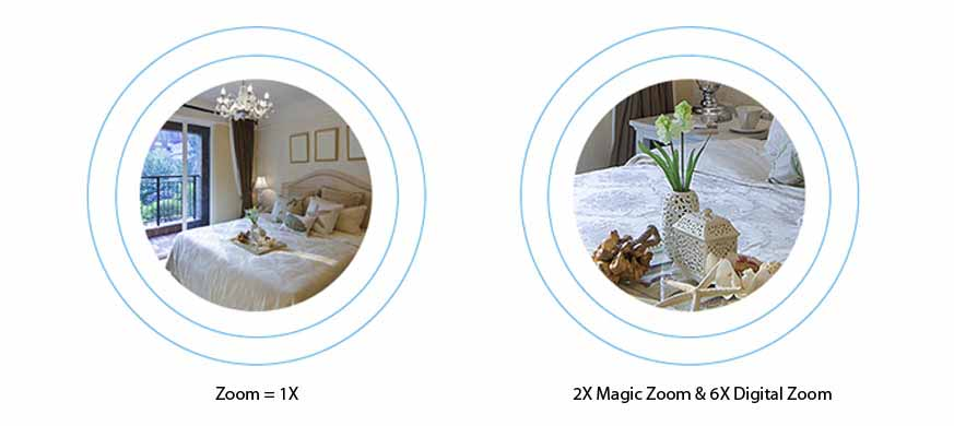 Tính năng zoom của camera thông minh Foscam C2