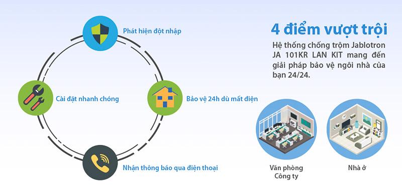 ung-dung-he-thong-bao-trom-jablotron-ja-101kr-lan-kit-abaro1
